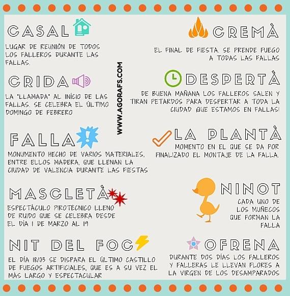 traductor español valencia