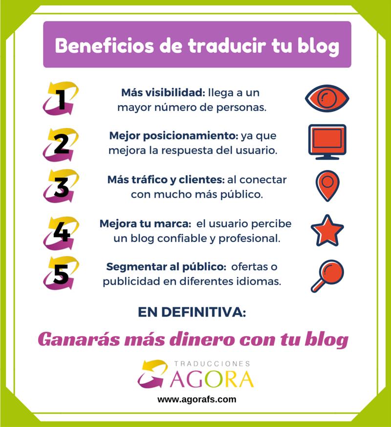 infografía beneficios traducir blog
