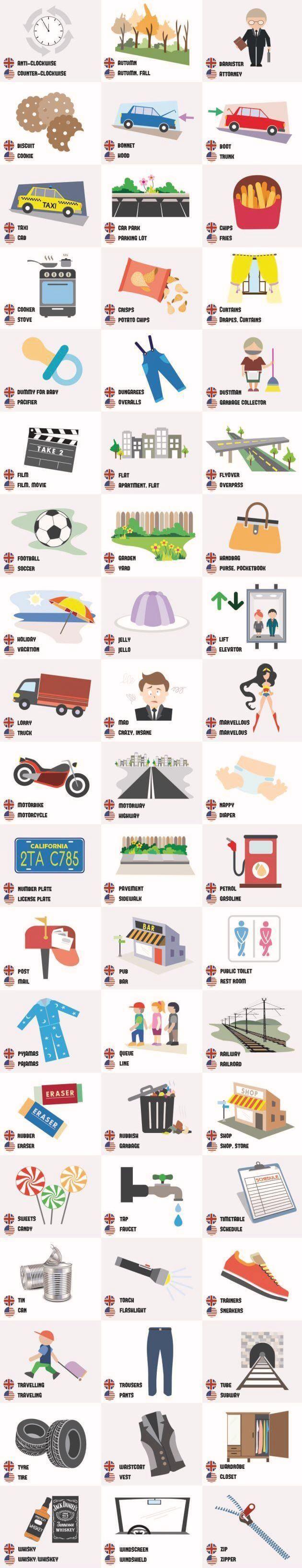 diferencias vocabulario ingles américa y europeo